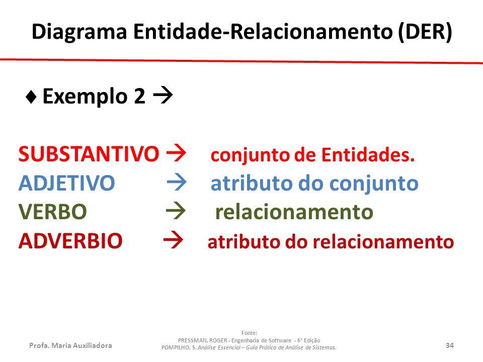 Profa.Maria Auxiliadora34 Fonte: PRESSMAN, ROGER - Engenharia de Software - 6° Edição POMPILHO, S.