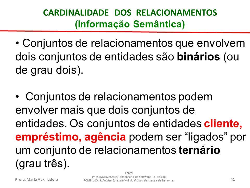 Profa.Maria Auxiliadora41 Fonte: PRESSMAN, ROGER - Engenharia de Software - 6° Edição POMPILHO, S.