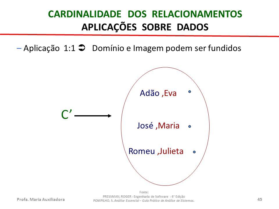 Profa.Maria Auxiliadora45 Fonte: PRESSMAN, ROGER - Engenharia de Software - 6° Edição POMPILHO, S.