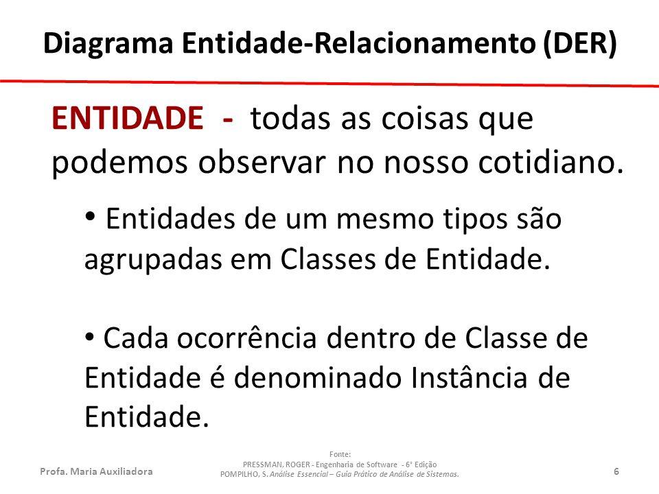 Profa.Maria Auxiliadora17 Fonte: PRESSMAN, ROGER - Engenharia de Software - 6° Edição POMPILHO, S.