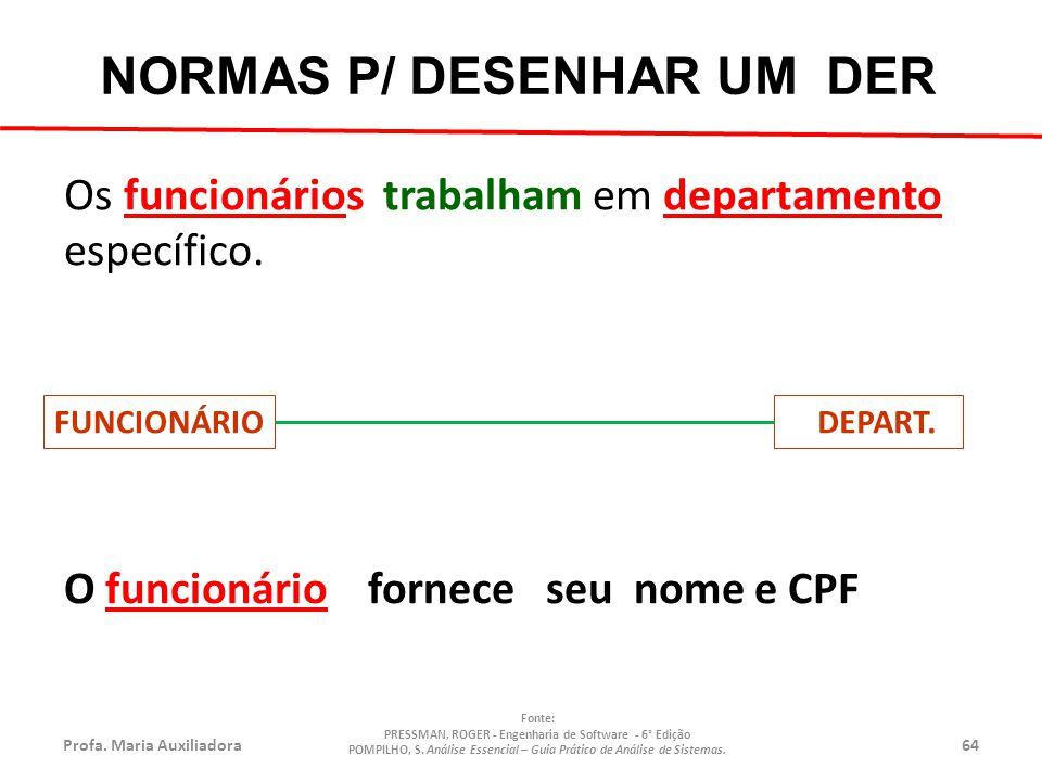 Profa.Maria Auxiliadora64 Fonte: PRESSMAN, ROGER - Engenharia de Software - 6° Edição POMPILHO, S.