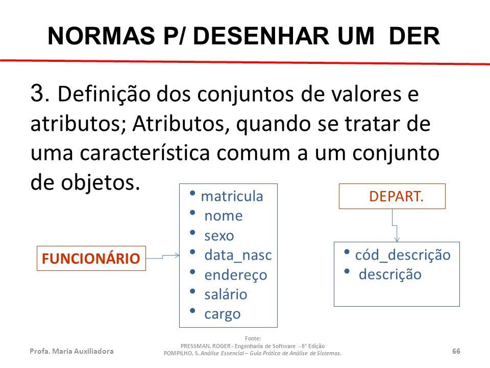 Profa.Maria Auxiliadora66 Fonte: PRESSMAN, ROGER - Engenharia de Software - 6° Edição POMPILHO, S.