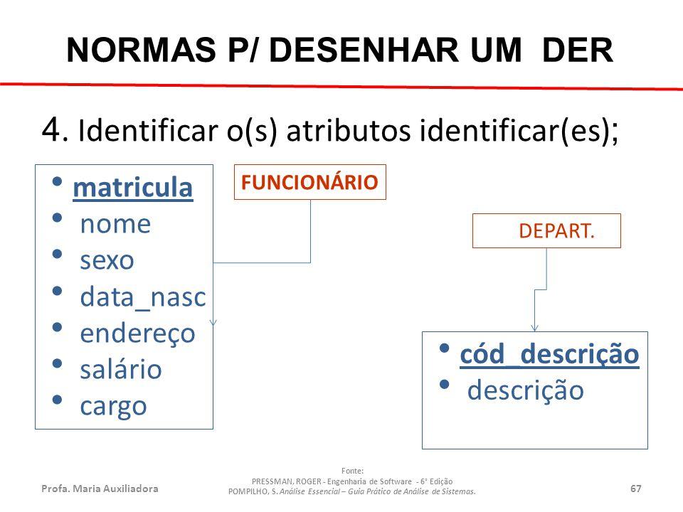 Profa.Maria Auxiliadora67 Fonte: PRESSMAN, ROGER - Engenharia de Software - 6° Edição POMPILHO, S.