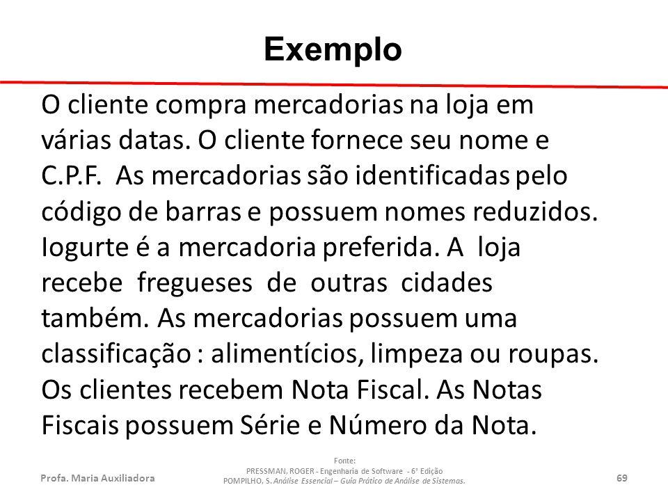 Profa.Maria Auxiliadora69 Fonte: PRESSMAN, ROGER - Engenharia de Software - 6° Edição POMPILHO, S.
