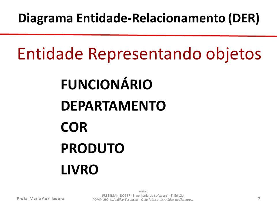 Profa.Maria Auxiliadora7 Fonte: PRESSMAN, ROGER - Engenharia de Software - 6° Edição POMPILHO, S.