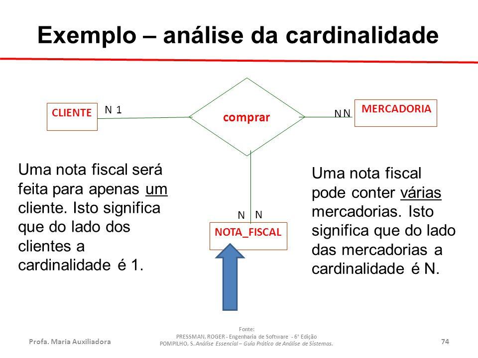 Profa.Maria Auxiliadora74 Fonte: PRESSMAN, ROGER - Engenharia de Software - 6° Edição POMPILHO, S.