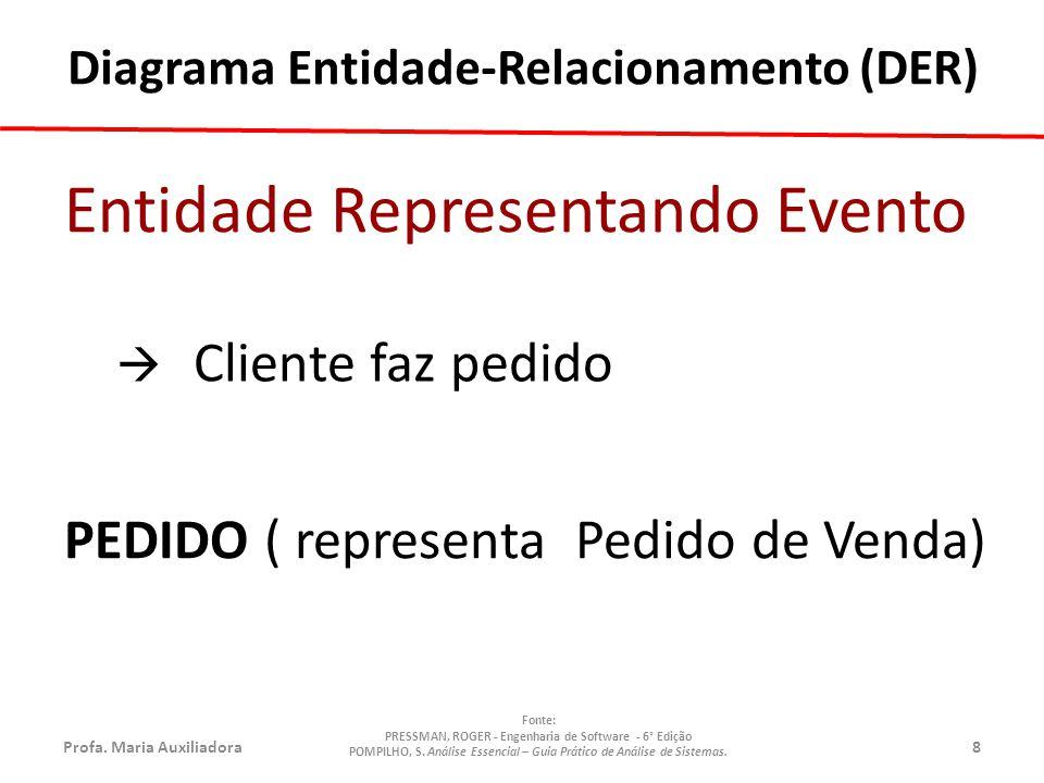 Profa.Maria Auxiliadora29 Fonte: PRESSMAN, ROGER - Engenharia de Software - 6° Edição POMPILHO, S.