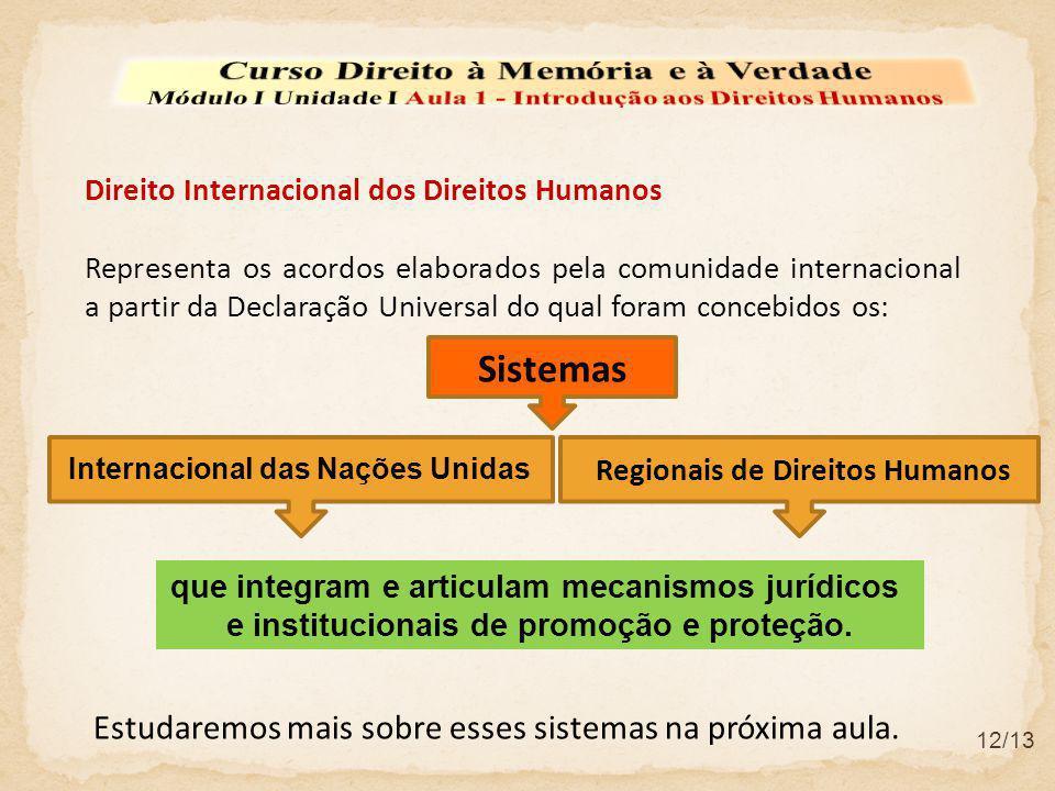 Direito Internacional dos Direitos Humanos Representa os acordos elaborados pela comunidade internacional a partir da Declaração Universal do qual for