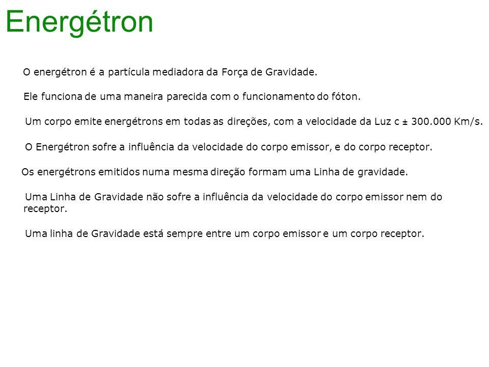 Energétron O energétron é a partícula mediadora da Força de Gravidade.