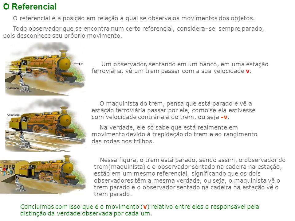 O Referencial O referencial é a posição em relação a qual se observa os movimentos dos objetos.
