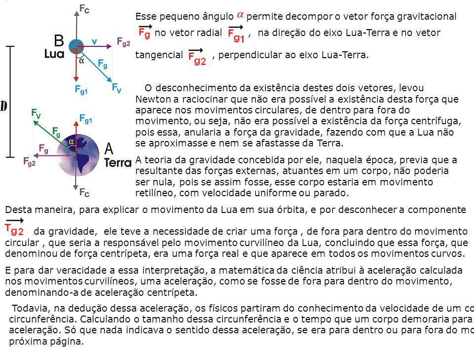 Esse pequeno ângulo permite decompor o vetor força gravitacional no vetor radial, na direção do eixo Lua-Terra e no vetor tangencial, perpendicular ao eixo Lua-Terra.