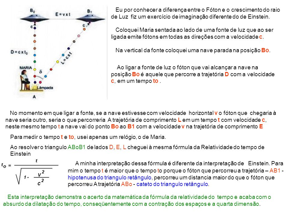 No momento em que ligar a fonte, se a nave estivesse com velocidade horizontal v o fóton que chegaria à nave seria outro, seria o que percorreria A trajetória de comprimento L em um tempo t com velocidade c, neste mesmo tempo t a nave vai do ponto Bo ao B1 com a velocidade v na trajetória de comprimento E Eu por conhecer a diferença entre o Fóton e o crescimento do raio de Luz fiz um exercício de imaginação diferente do de Einstein.