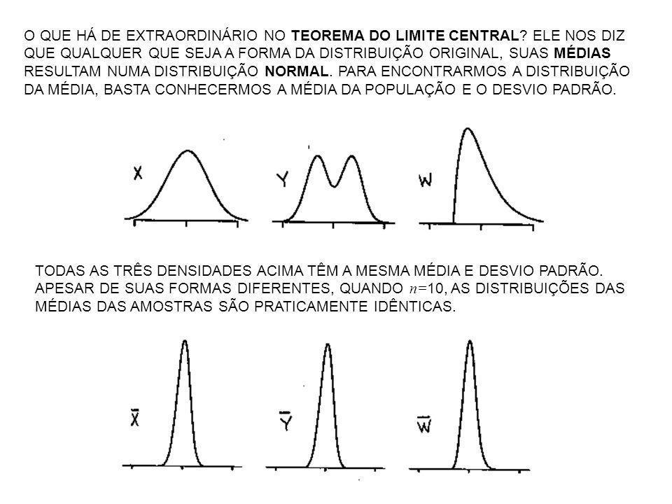 Teorema do Limite Central  Se as observações em uma dada amostra {x 1, x 2,..., x n } forem independentes e extraídas de uma mesma população com média  e desvio padrão , então a média da amostra para um número grande de observações terá uma distribuição aproximadamente normal com média  e desvio padrão : Erro Padrão