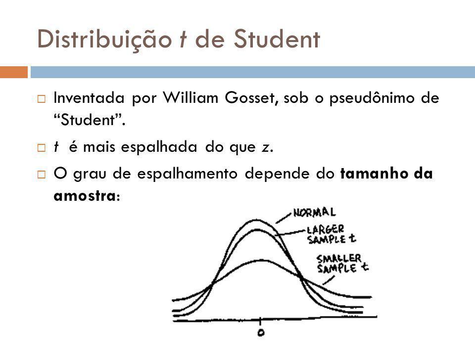 Função densidade t(n-1)