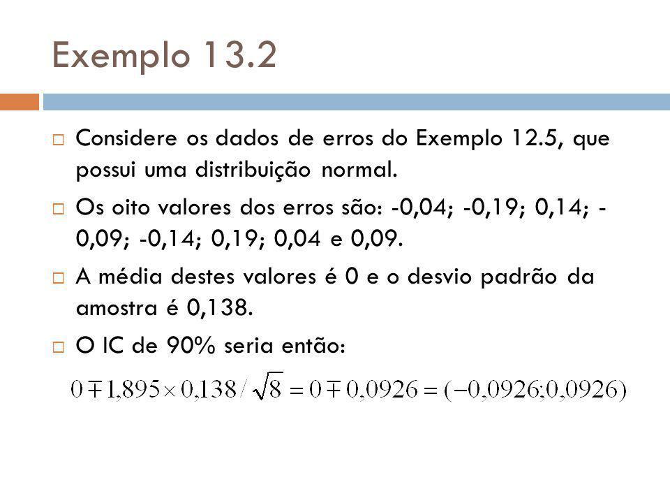 Tabela A.4