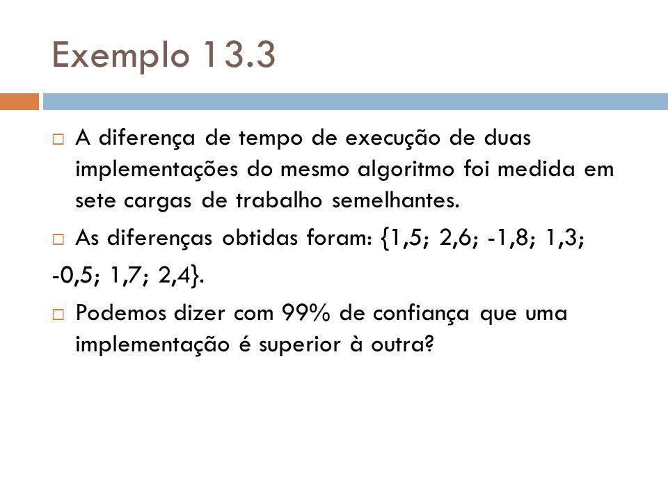 Teste de Média Zero  Um uso comum de ICs é para determinar se um valor medido é significativamente diferente de zero, para um certo nível de confiança.
