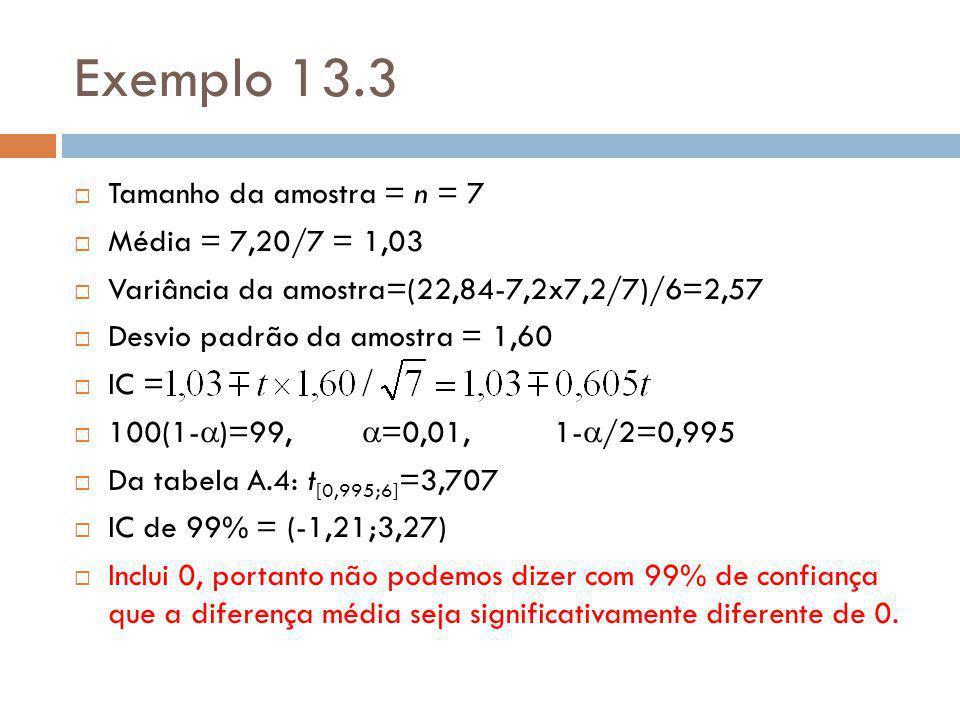 Exemplo 13.3  A diferença de tempo de execução de duas implementações do mesmo algoritmo foi medida em sete cargas de trabalho semelhantes.