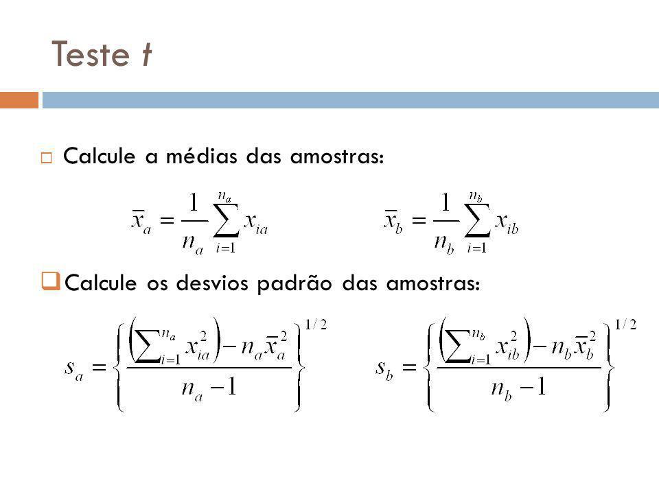 Exemplo 13.5  Média da amostra = -0,32  Variância da amostra = 81,62  Desvio padrão da amostra = 9,03  Intervalo de confiança para a média =  O quantil 0,95 de uma variável t com 5 graus de liberdade é 2,015  IC de 90% O IC inclui zero => Os dois sistemas não são diferentes!