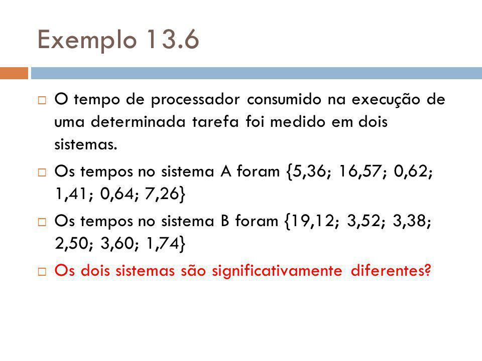 Teste t  Calcule o I.C.para a diferença média:  Se o I.C.