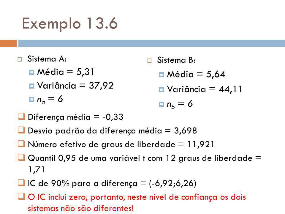 Exemplo 13.6  O tempo de processador consumido na execução de uma determinada tarefa foi medido em dois sistemas.