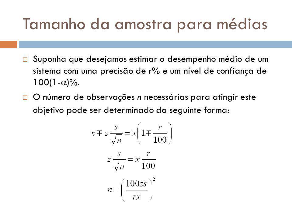 Determinação do tamanho da amostra  Quanto maior for a amostra, maior será a confiança associada.