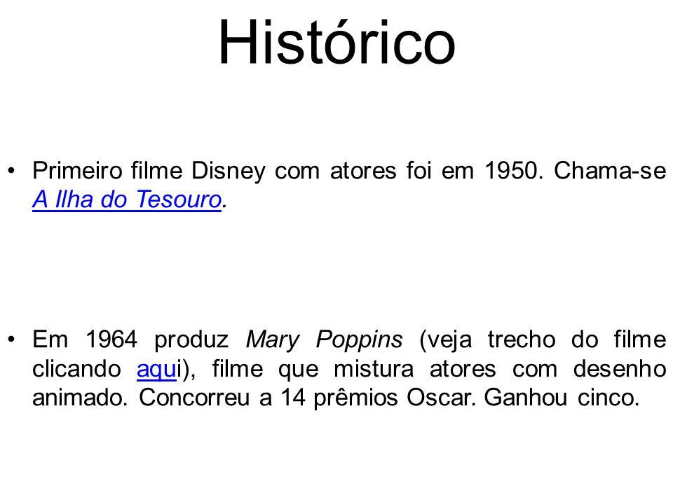 Histórico Primeiro filme Disney com atores foi em 1950.