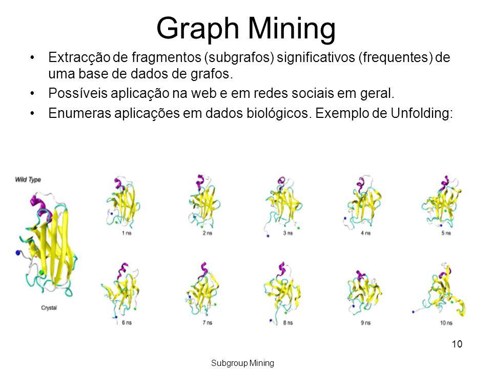 Graph Mining Extracção de fragmentos (subgrafos) significativos (frequentes) de uma base de dados de grafos.