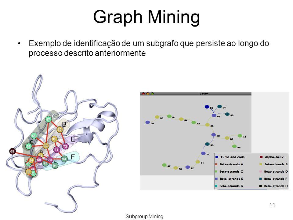 Graph Mining Exemplo de identificação de um subgrafo que persiste ao longo do processo descrito anteriormente Subgroup Mining 11