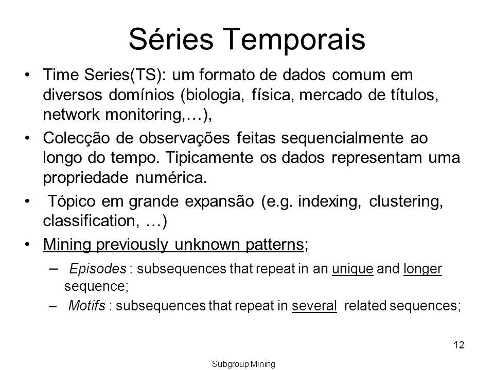 Séries Temporais Time Series(TS): um formato de dados comum em diversos domínios (biologia, física, mercado de títulos, network monitoring,…), Colecção de observações feitas sequencialmente ao longo do tempo.