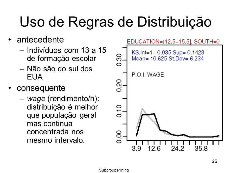 25 Uso de Regras de Distribuição antecedente –Indivíduos com 13 a 15 de formação escolar –Não são do sul dos EUA consequente –wage (rendimento/h): distribuição é melhor que população geral mas continua concentrada nos mesmo intervalo.