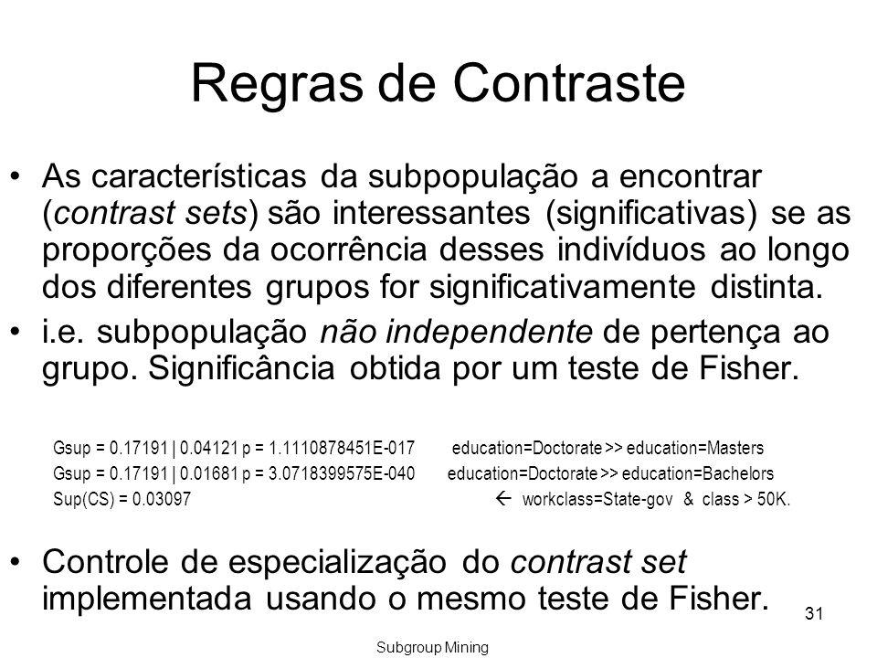 Regras de Contraste As características da subpopulação a encontrar (contrast sets) são interessantes (significativas) se as proporções da ocorrência desses indivíduos ao longo dos diferentes grupos for significativamente distinta.