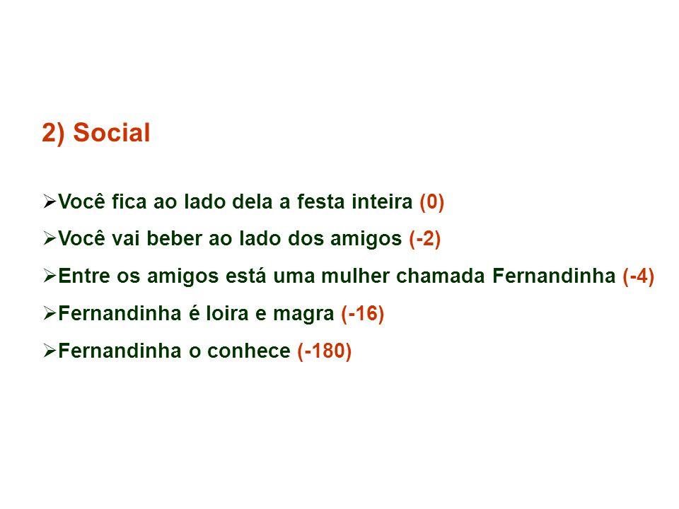 2) Social  Você fica ao lado dela a festa inteira (0)  Você vai beber ao lado dos amigos (-2)  Entre os amigos está uma mulher chamada Fernandinha (-4)  Fernandinha é loira e magra (-16)  Fernandinha o conhece (-180)