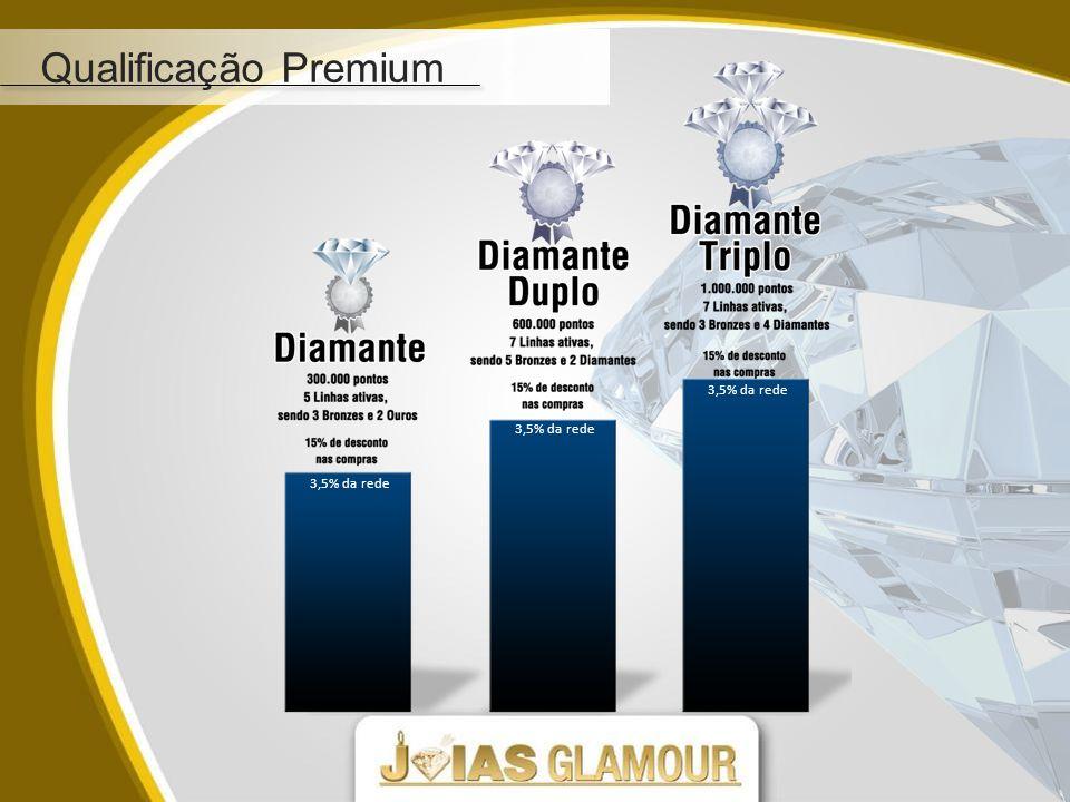 Qualificação Premium 3,5% da rede