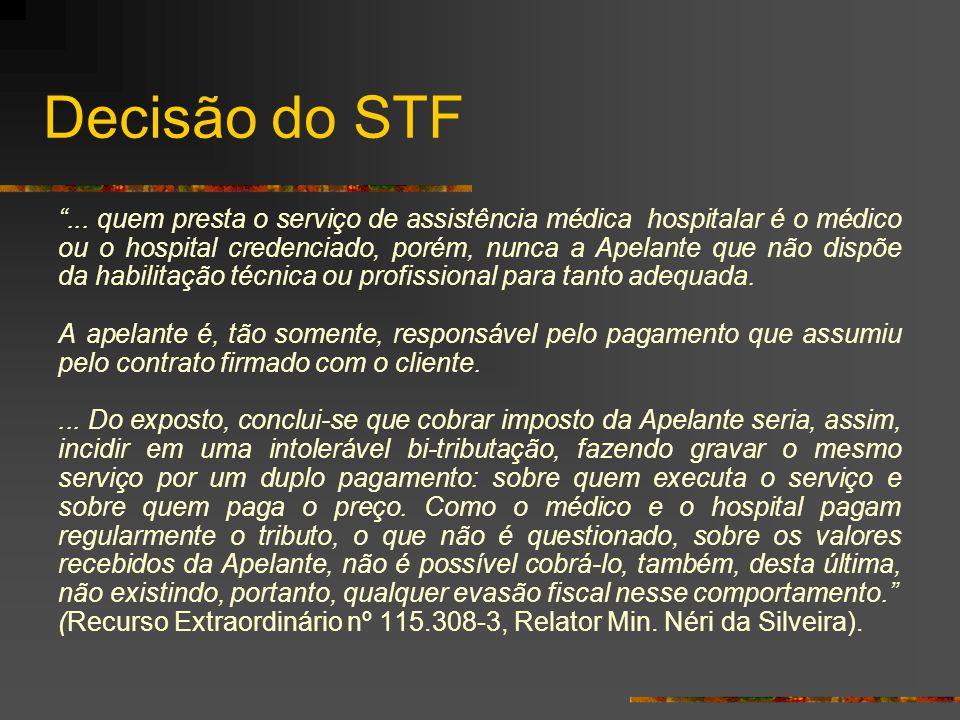 """Decisão do STF """"... quem presta o serviço de assistência médica hospitalar é o médico ou o hospital credenciado, porém, nunca a Apelante que não dispõ"""