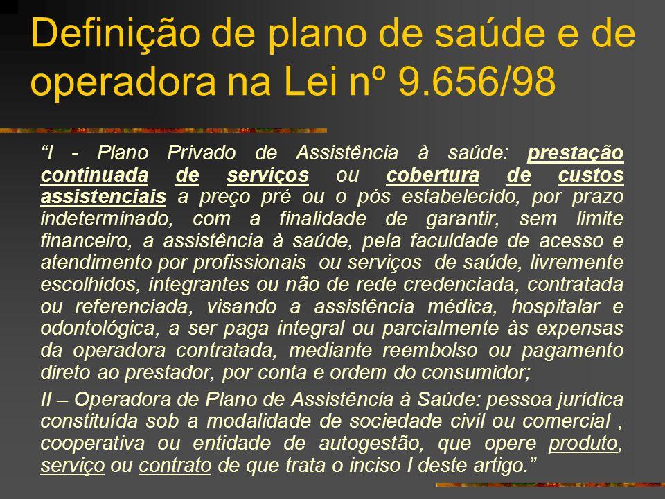 """Definição de plano de saúde e de operadora na Lei nº 9.656/98 """"I - Plano Privado de Assistência à saúde: prestação continuada de serviços ou cobertura"""