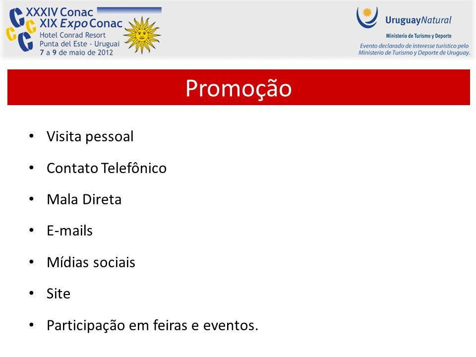 Promoção Visita pessoal Contato Telefônico Mala Direta E-mails Mídias sociais Site Participação em feiras e eventos.