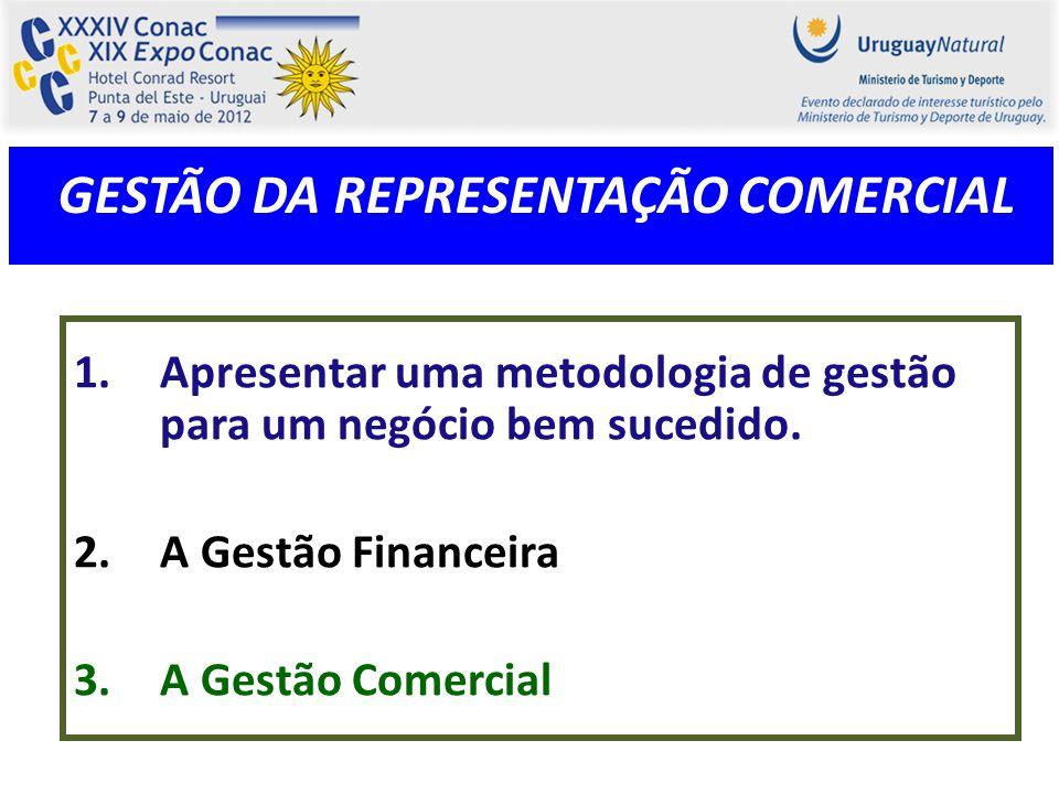 1.Apresentar uma metodologia de gestão para um negócio bem sucedido. 2.A Gestão Financeira 3.A Gestão Comercial GESTÃO DA REPRESENTAÇÃO COMERCIAL