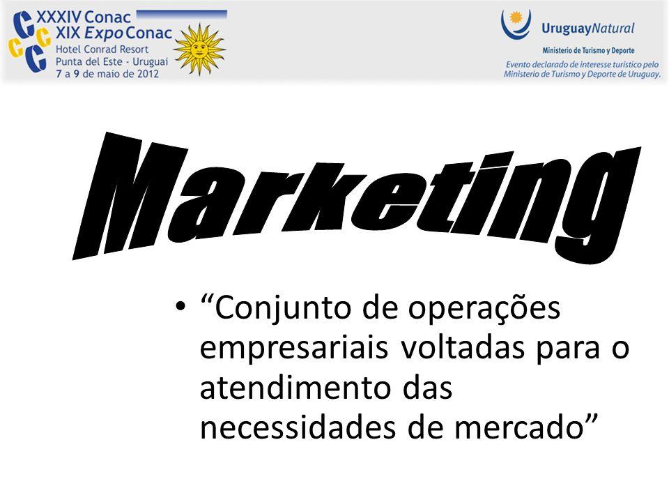 """""""Conjunto de operações empresariais voltadas para o atendimento das necessidades de mercado"""""""