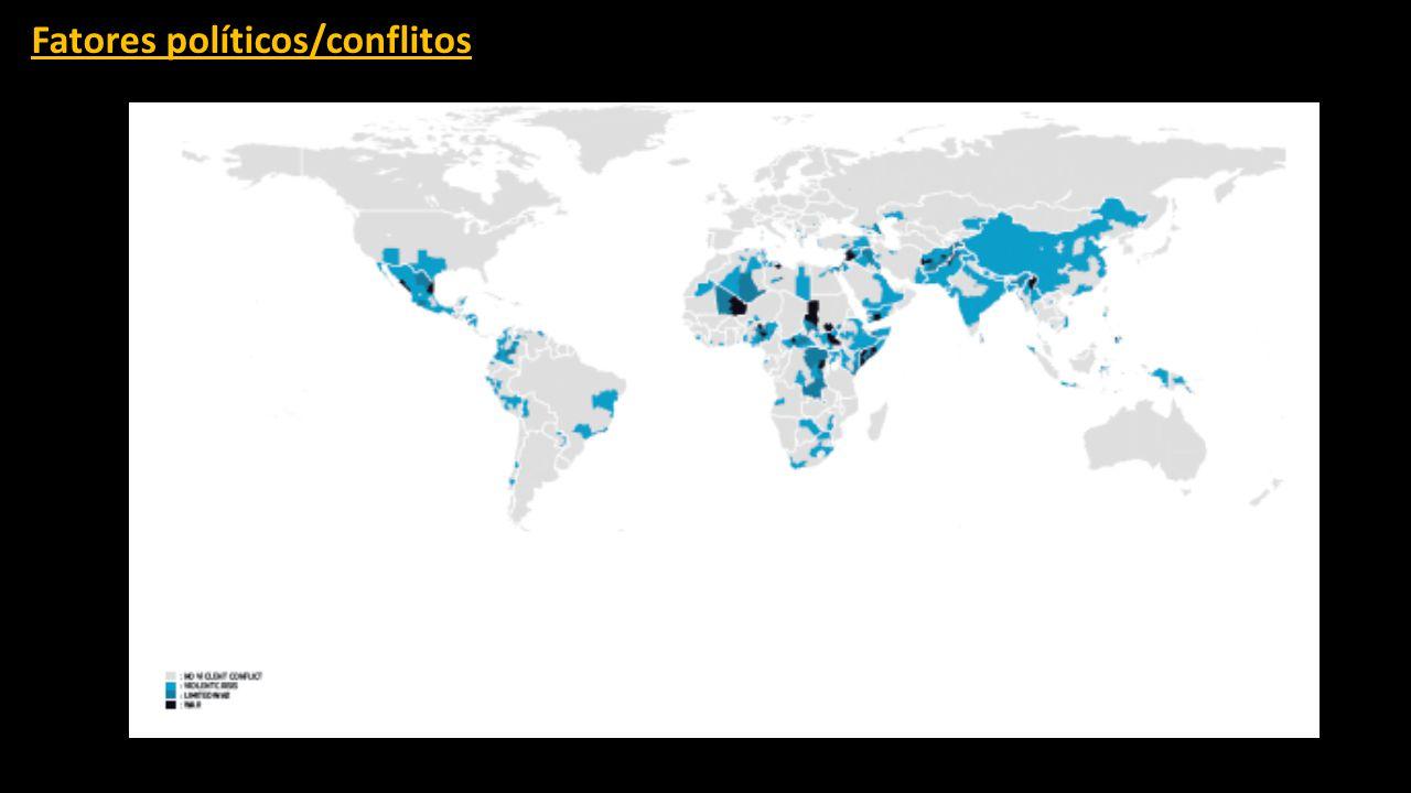 A guerra, ou qualquer outra forma de instabilidade política, é seguramente um dos maiores entraves ao desenvolvimento de um país.