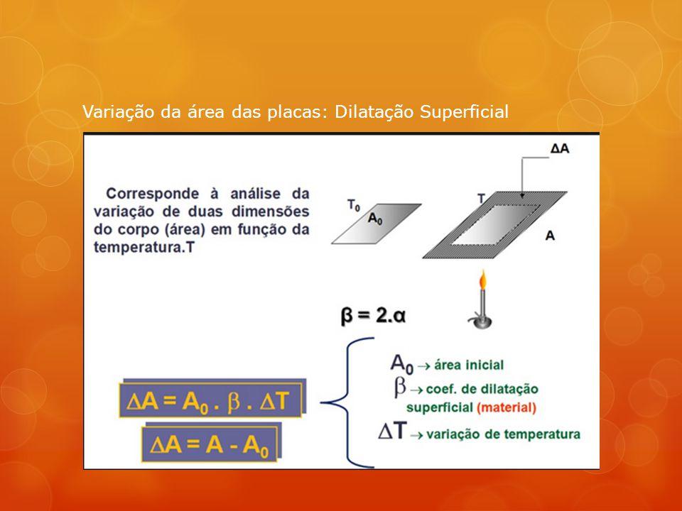 Variação da área das placas: Dilatação Superficial