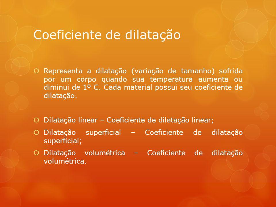Coeficiente de dilatação  Representa a dilatação (variação de tamanho) sofrida por um corpo quando sua temperatura aumenta ou diminui de 1º C.