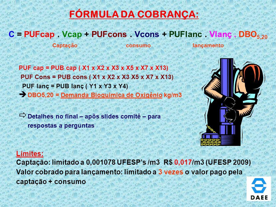 FÓRMULA DA COBRANÇA : PUF cap = PUB cap ( X1 x X2 x X3 x X5 x X7 x X13) PUF Cons = PUB cons ( X1 x X2 x X3 X5 x X7 x X13) PUF lanç = PUB lanç ( Y1 x Y