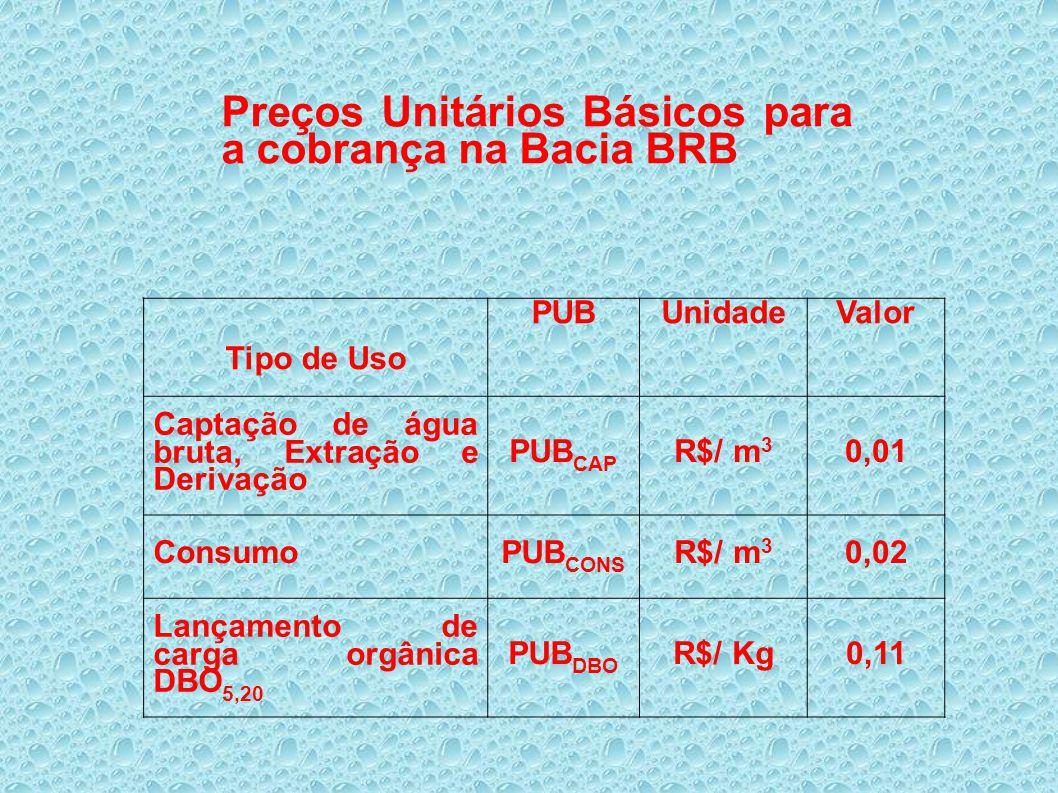 Preços Unitários Básicos para a cobrança na Bacia BRB Tipo de Uso PUBUnidadeValor Captação de água bruta, Extração e Derivação PUB CAP R$/ m 3 0,01 Co