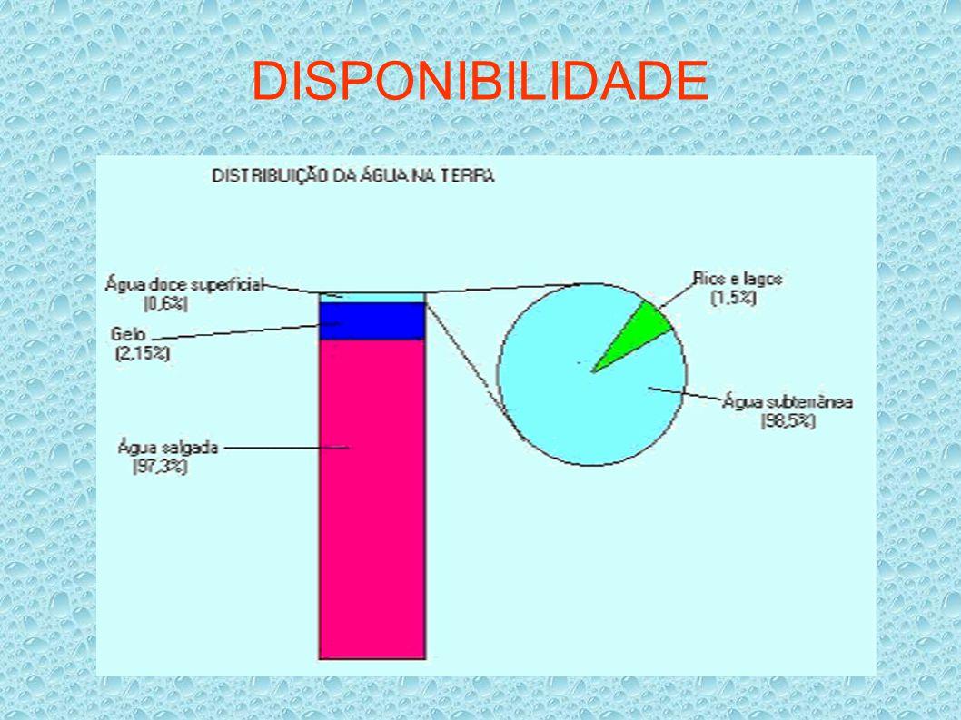 Coeficientes Ponderadores para lançamento Característica considerada CP Classificação Valor a) classe de uso preponderante do corpo d água receptor.