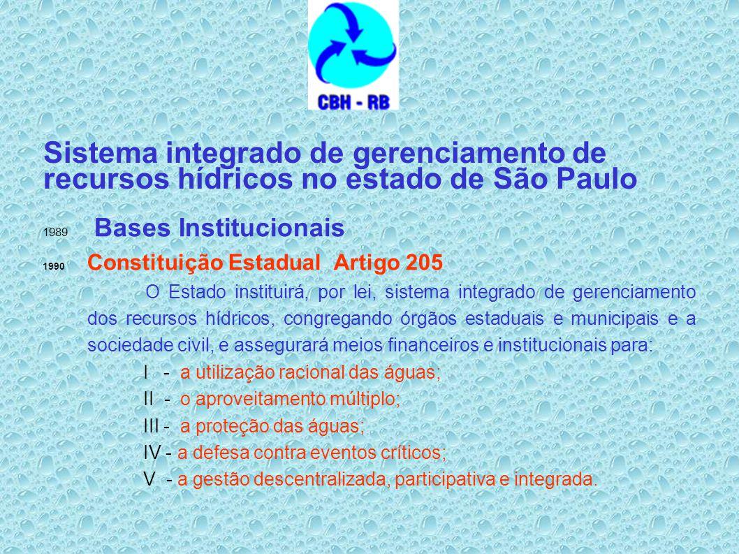 Sistema integrado de gerenciamento de recursos hídricos no estado de São Paulo 1989 Bases Institucionais 1990 Constituição Estadual Artigo 205 O Estad