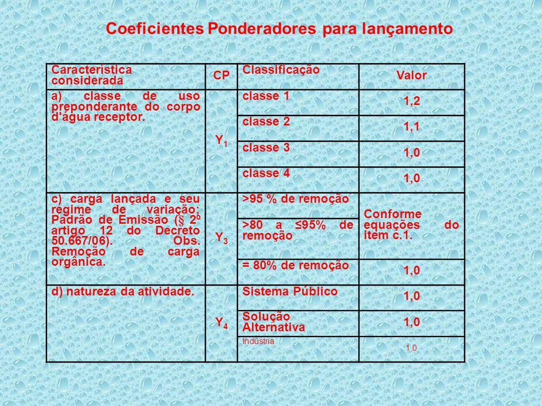 Coeficientes Ponderadores para lançamento Característica considerada CP Classificação Valor a) classe de uso preponderante do corpo d'água receptor. Y