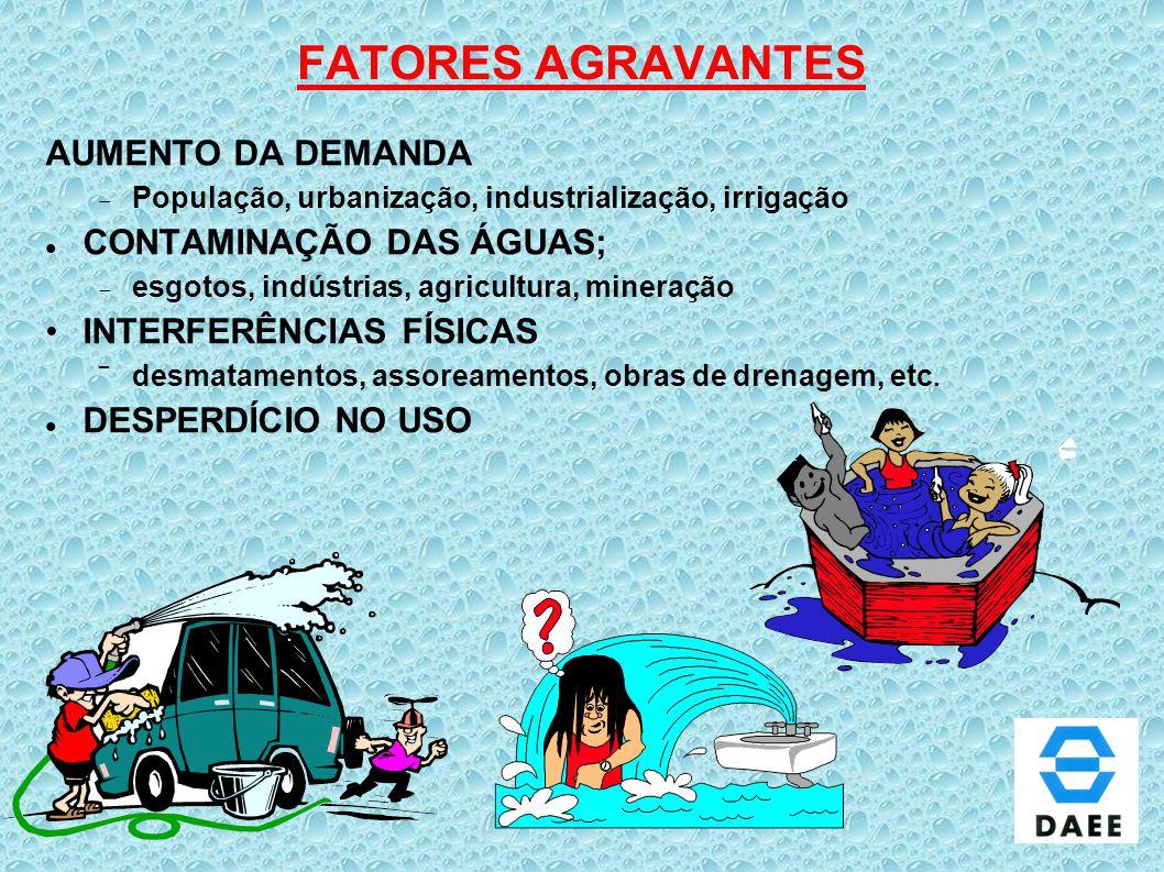 FATORES AGRAVANTES AUMENTO DA DEMANDA  População, urbanização, industrialização, irrigação CONTAMINAÇÃO DAS ÁGUAS;  esgotos, indústrias, agricultura