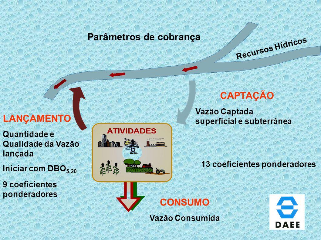Definições importantes: USUÁRIO URBANO: (Público ou Privado): captação, derivação ou extração de água predominantemente para uso humano, e lançamento de efluentes líquidos em corpos d'água, mesmo fora do perímetro urbano: USUÁRIO INDUSTRIAL: Captação, derivação ou extração de água, bem como o consumo de água e o lançamento de efluentes líquidos em corpos d'água, pelo setor industrial (CNAE - Classificação Nacional de Atividades Econômicas IBGE).