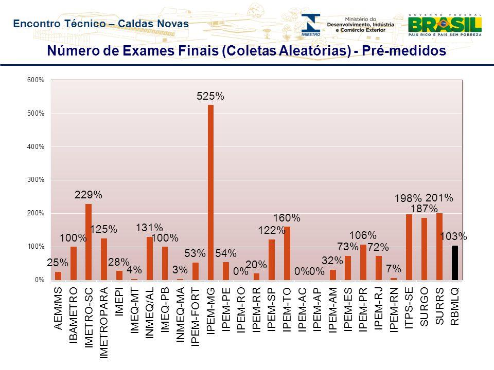 Encontro Técnico – Caldas Novas Número de Exames Finais (Coletas Aleatórias) - Pré-medidos
