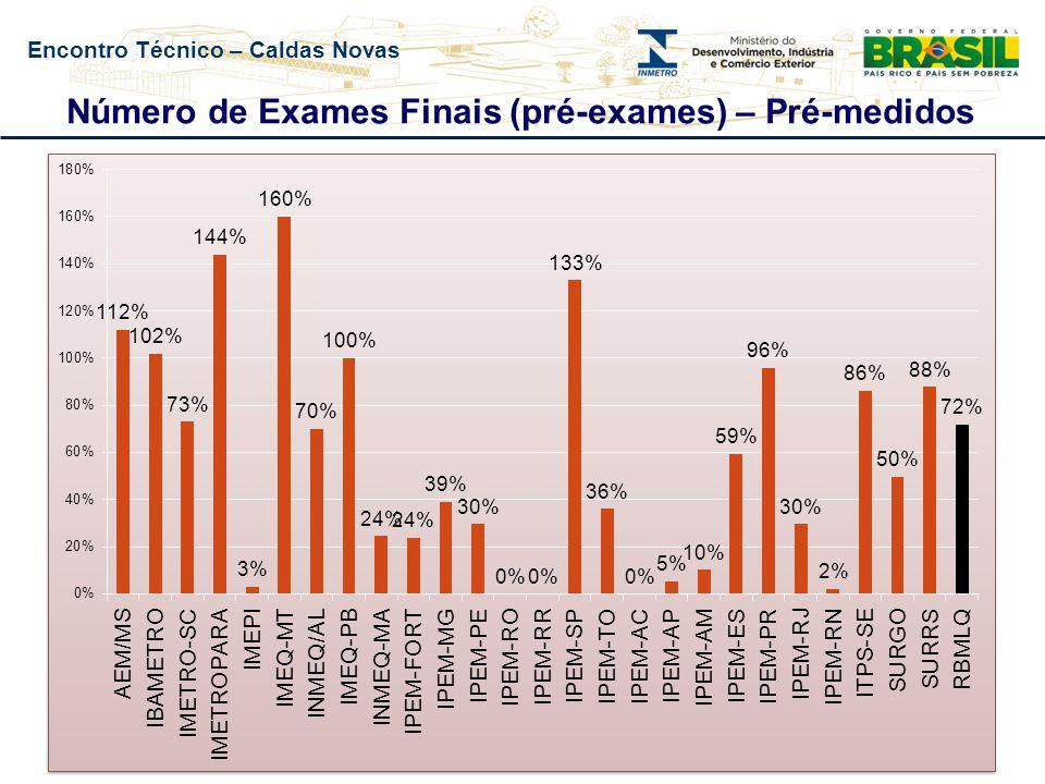 Encontro Técnico – Caldas Novas Número de Exames Finais (pré-exames) – Pré-medidos